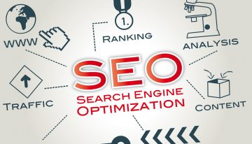 Make the Best Demands for the Best SEO Now